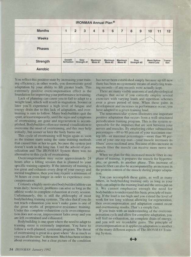IM Jan 92 pg 54